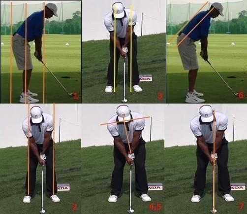 punkty-kontrolne-swingu-golfowego