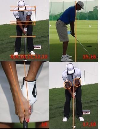 punkty-kontrolne-swingu-golfowego2