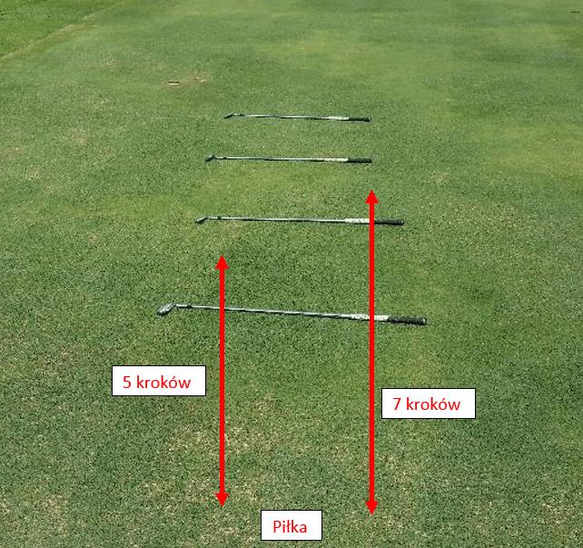 treningi-chippingu-poziom-1-golfhelp