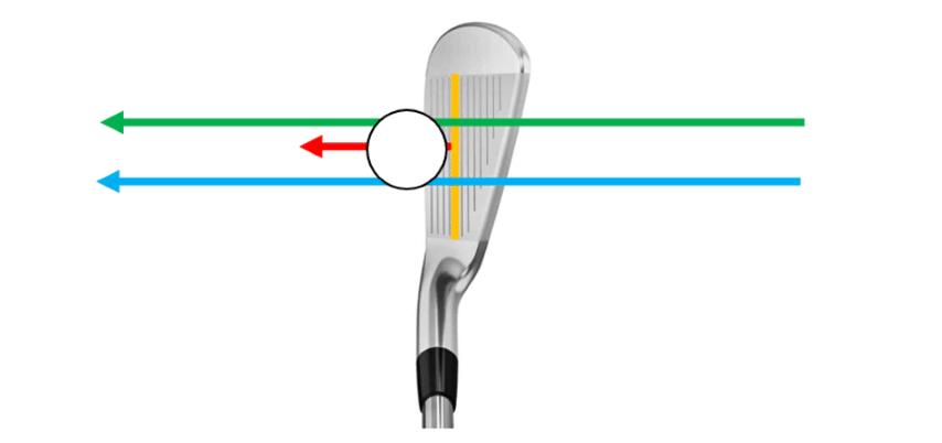 trackman analiza golfguru 5