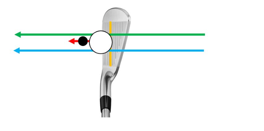 trackman analiza golfguru 6