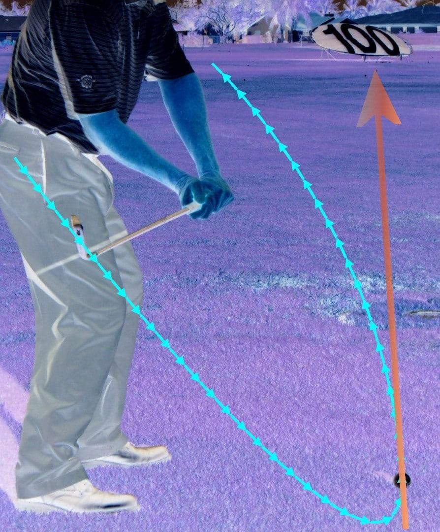 club path golfguru