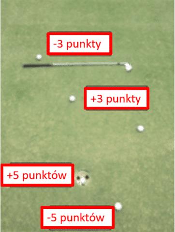 puttowanie golfguru 2